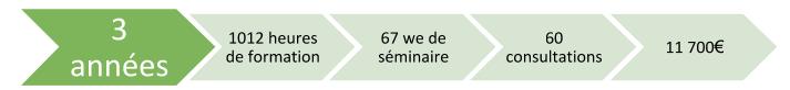 Admissions-ESNAT-Frais-de-scolarite