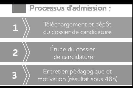 etapes-admissions